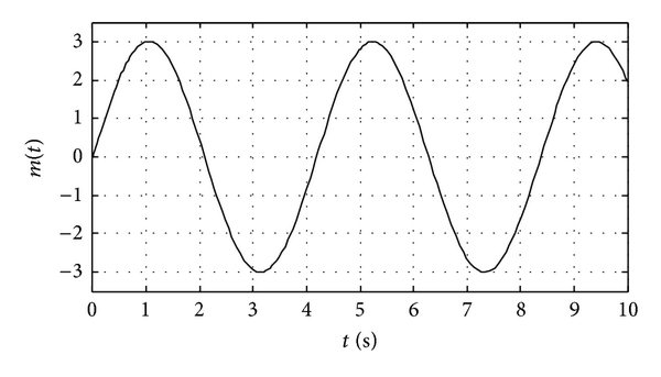405396.fig.003