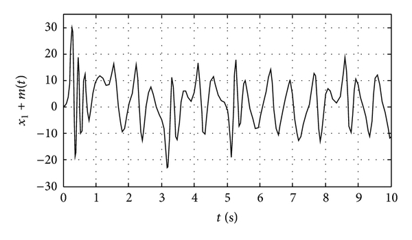405396.fig.004