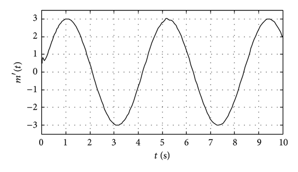 405396.fig.005