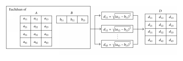 468176.fig.007