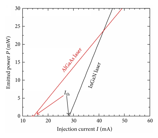 475423.fig.003