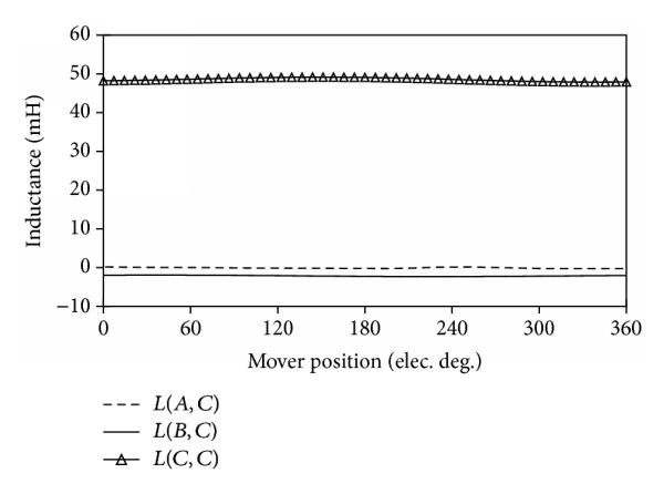 483080.fig.0014