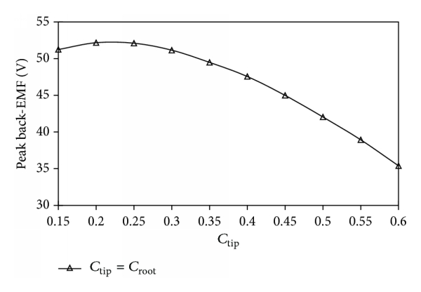 483080.fig.004