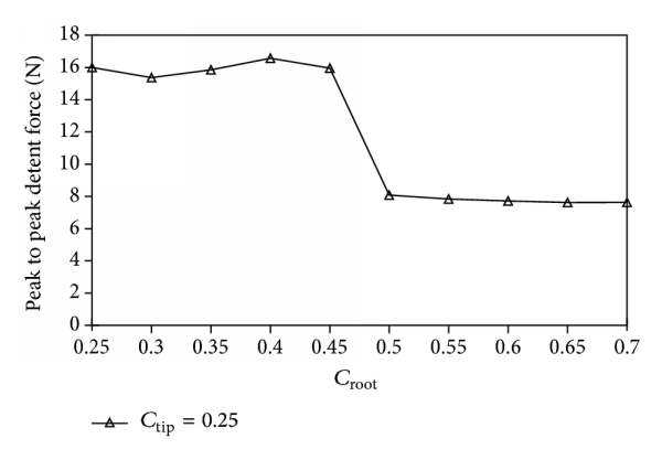 483080.fig.005
