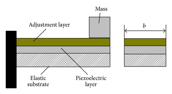 (a) Regulation layer locates at top and substrate locates at bottom