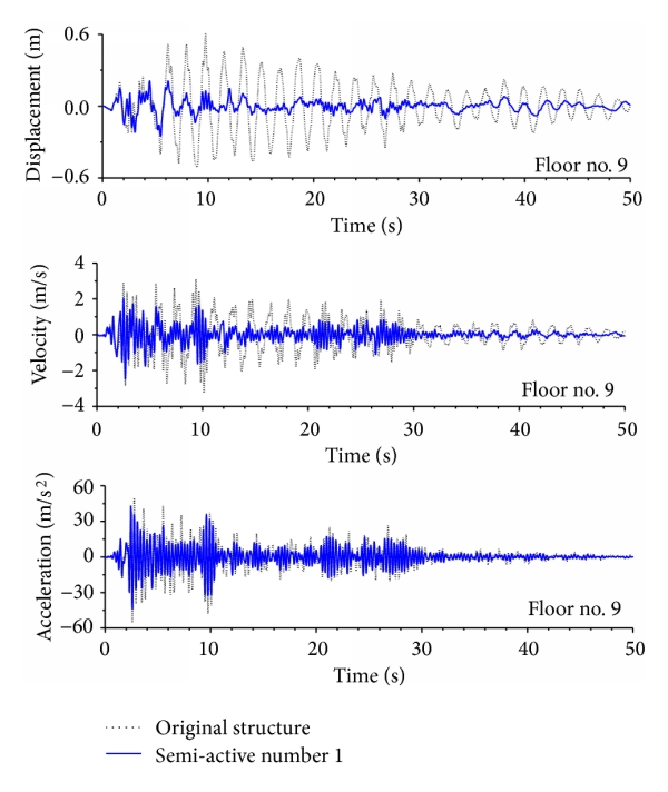 (a) In-plane vibration