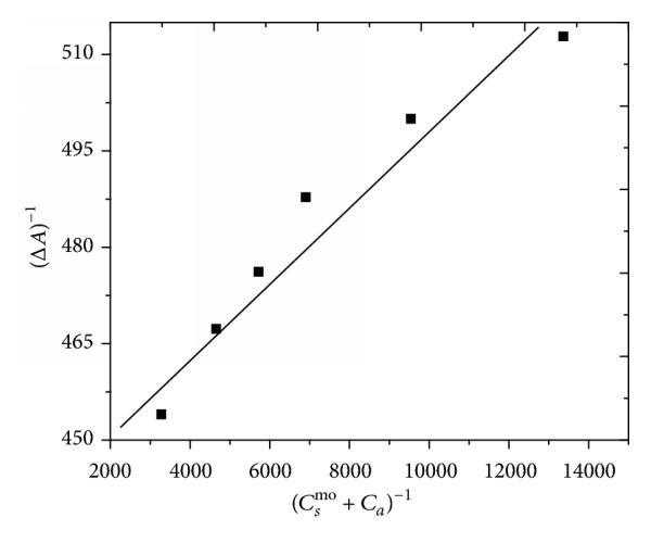 540975.fig.004a