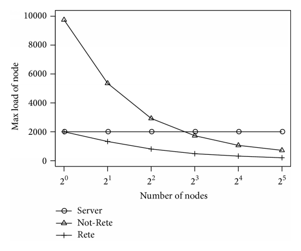 591478.fig.0011