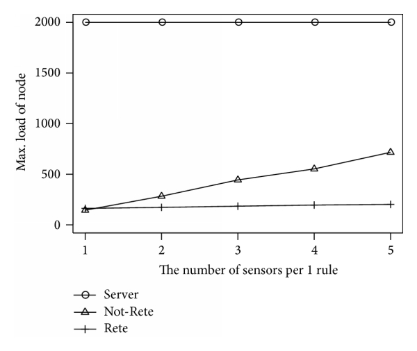 591478.fig.0014