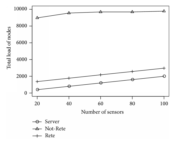 591478.fig.003