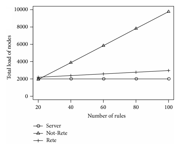 591478.fig.006