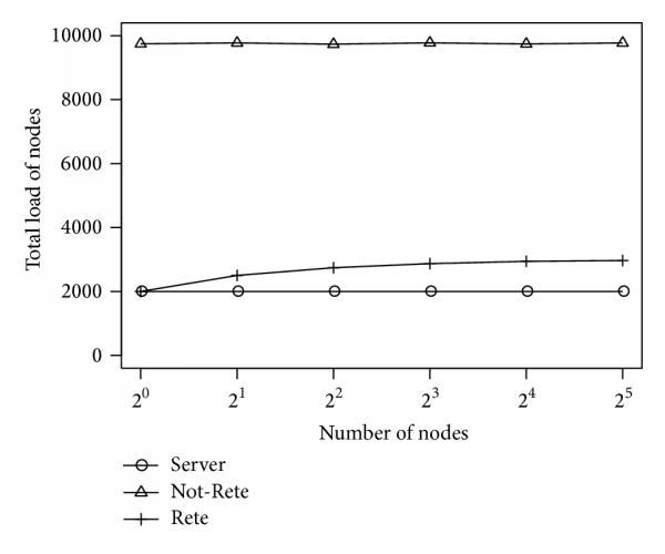 591478.fig.009