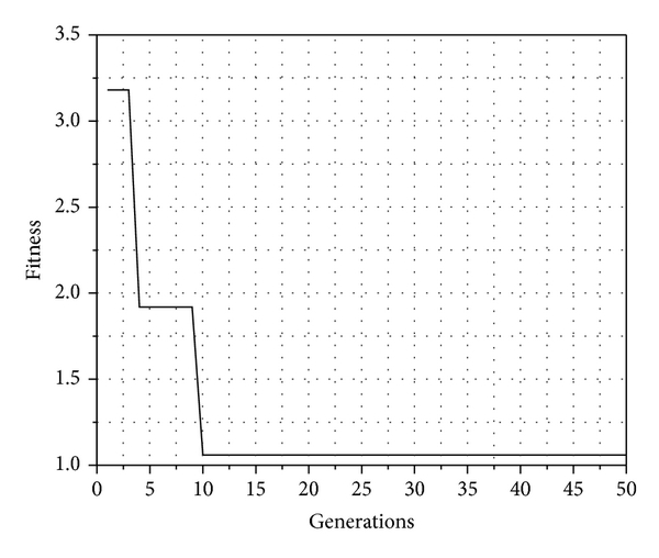 670190.fig.003