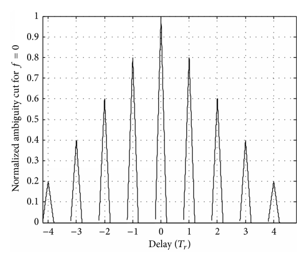 670346.fig.004a