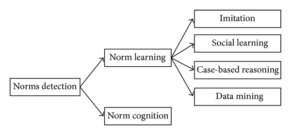 684587.fig.007