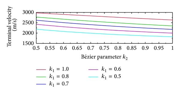 686040.fig.0010