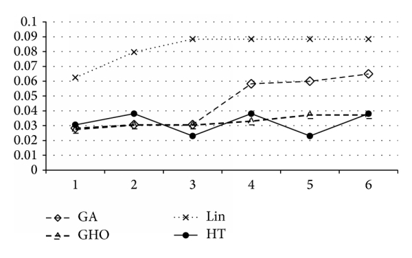 718348.fig.005a