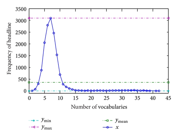 734351.fig.007