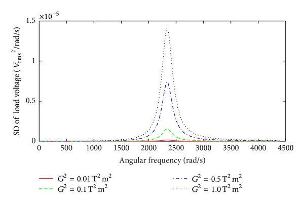 742580.fig.004