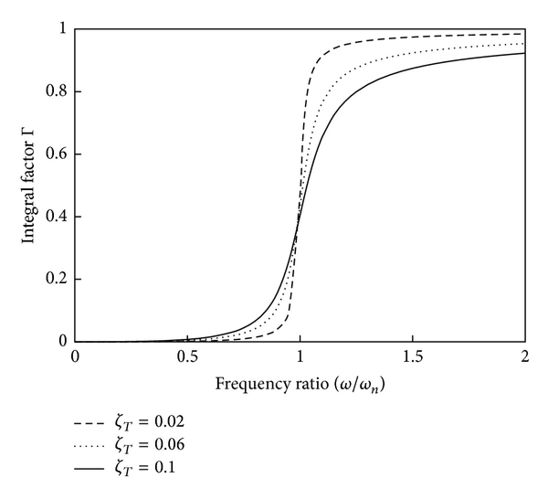 742580.fig.008