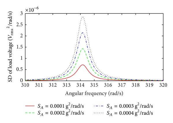 742580.fig.009