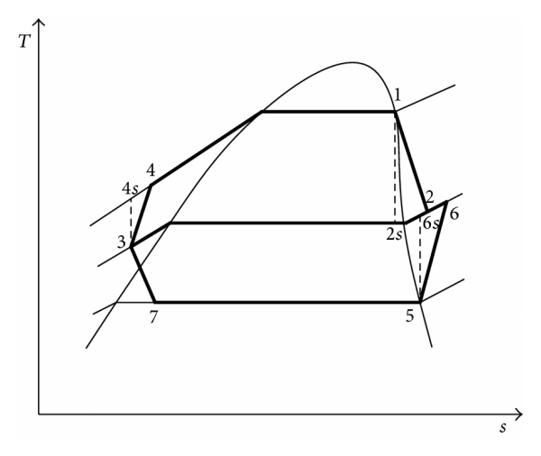 742606.fig.002