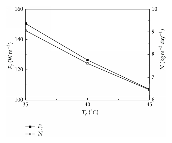 742606.fig.006