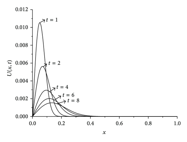 780269.fig.002