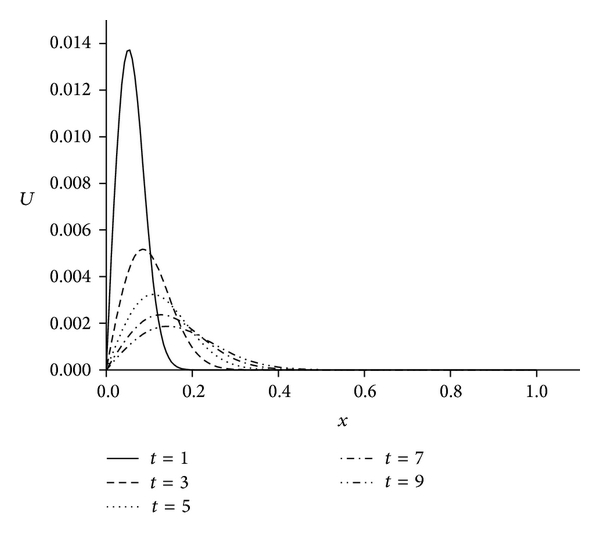 780269.fig.006