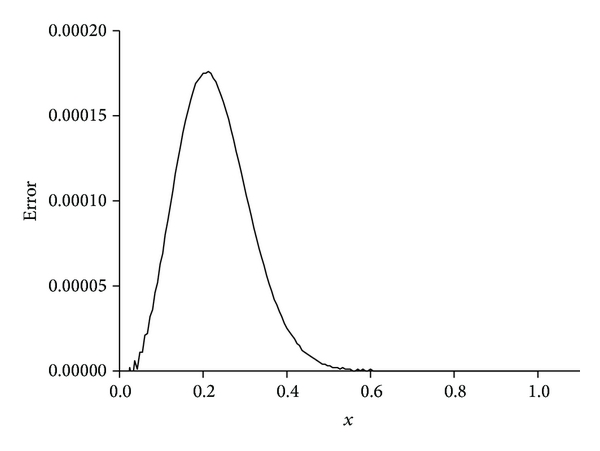 780269.fig.008