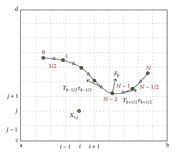 782534.fig.001