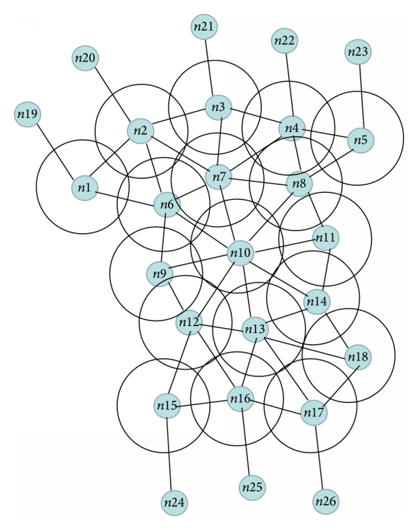 (a) Connected mobile nodes network