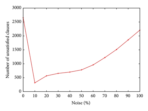 798323.fig.002a