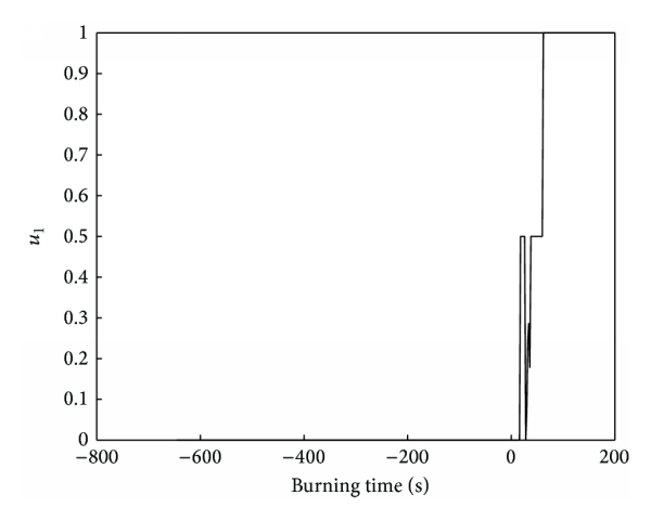 816892.fig.0014a
