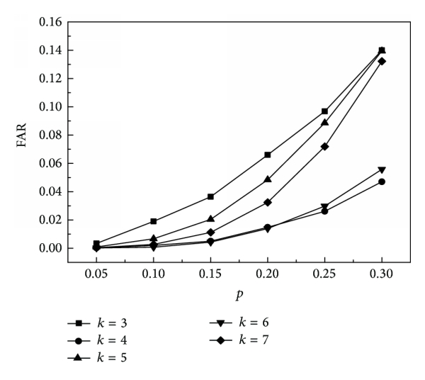 816892.fig.007