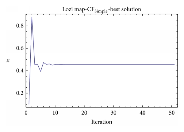 836484.fig.0015a