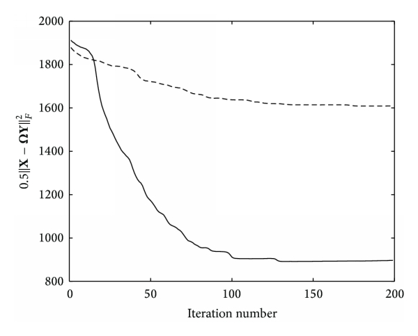 852978.fig.001a