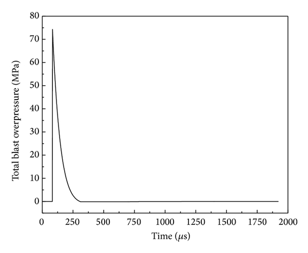 853681.fig.003