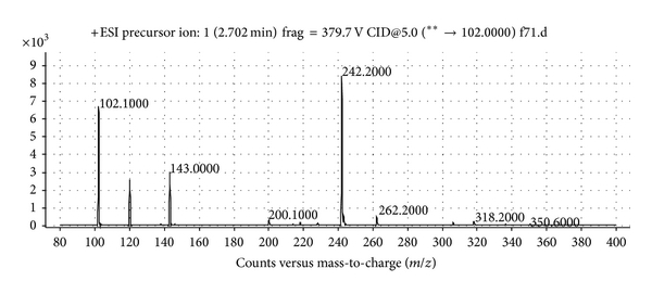 874764.fig.003a