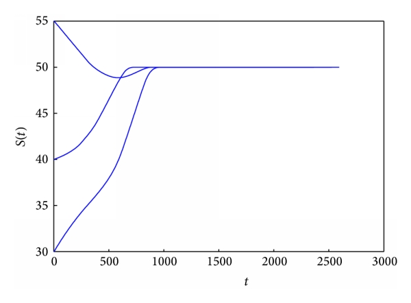 910421.fig.002a