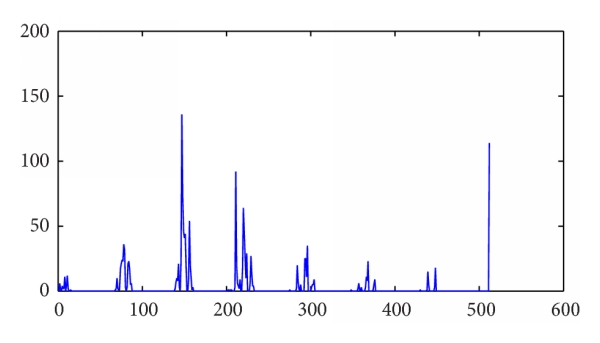 918453.fig.002a