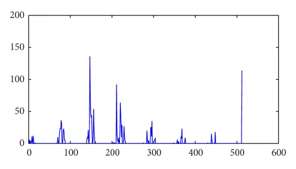 918453.fig.004a
