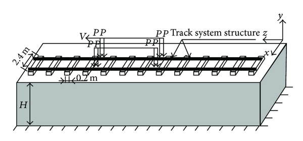 (b) Load mode with track structure