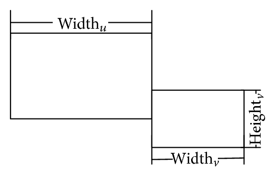 (a) Intersection along coordinate