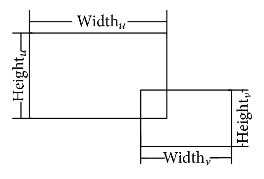 (c) Intersection along both    and