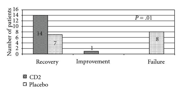 439425.fig.001