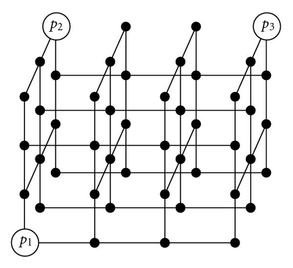 (a) Three pins to be connected in a 3-dimensional routing grid