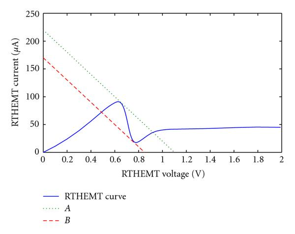 803974.fig.007