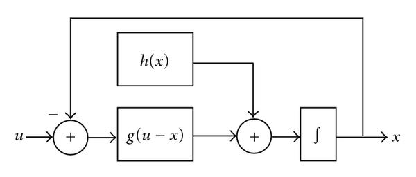 687498.fig.001