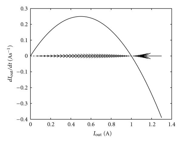 687498.fig.0010